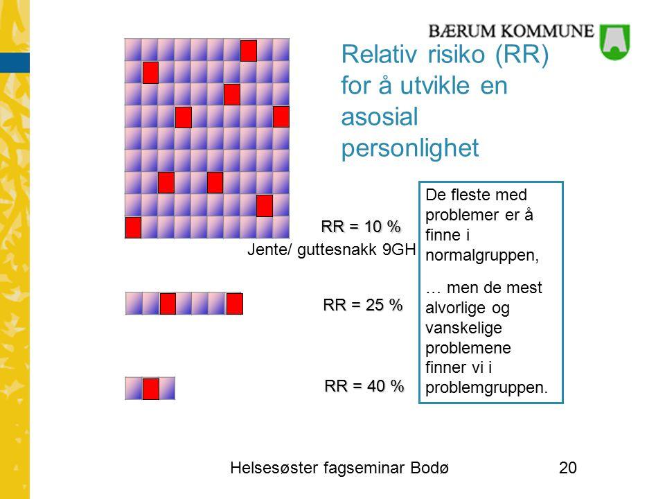 RR = 10 % RR = 25 % RR = 40 % Relativ risiko (RR) for å utvikle en asosial personlighet De fleste med problemer er å finne i normalgruppen, … men de mest alvorlige og vanskelige problemene finner vi i problemgruppen.