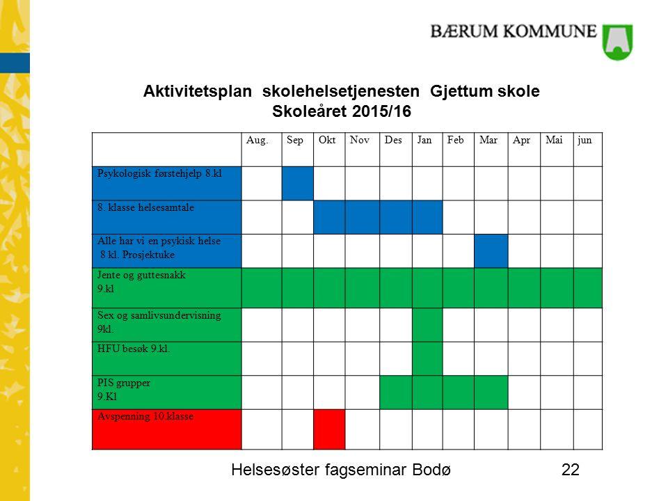 Helsesøster fagseminar Bodø22 Aug.SepOktNovDesJanFebMarAprMaijun Psykologisk førstehjelp 8.kl 8.