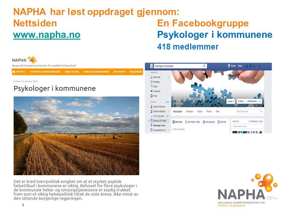 8 NAPHA har løst oppdraget gjennom: Nettsiden En Facebookgruppe www.napha.noPsykologer i kommunene 418 medlemmer www.napha.no