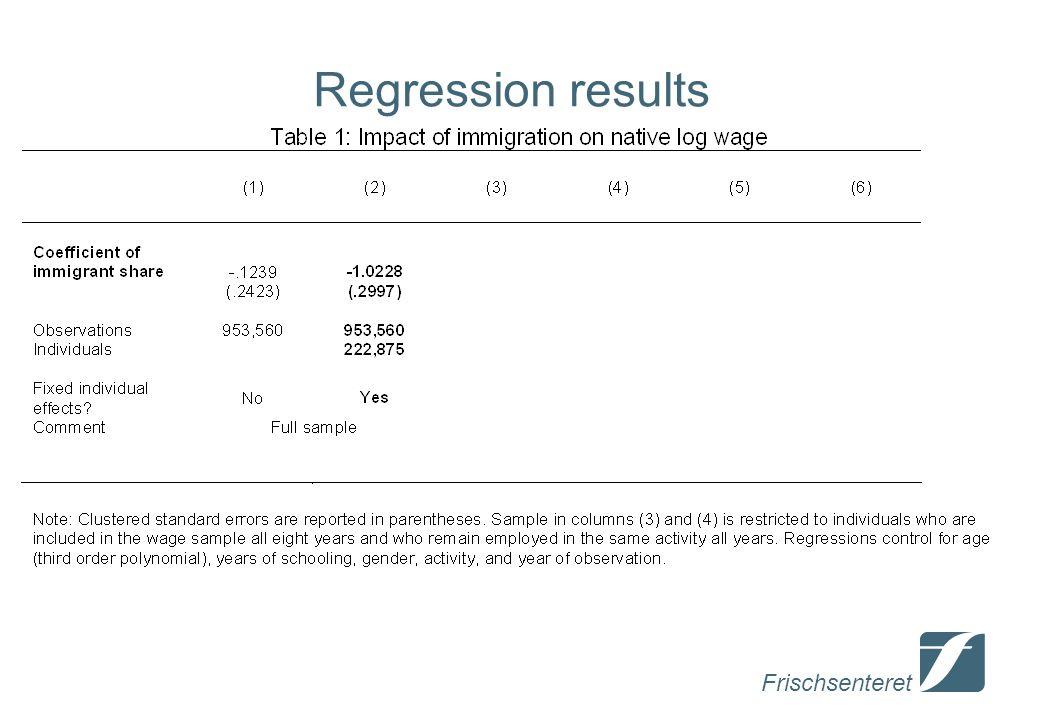 Frischsenteret Regression results