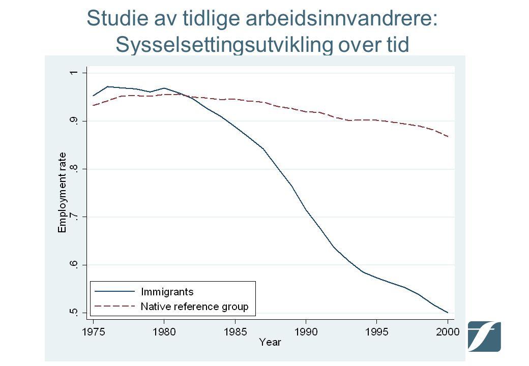 Frischsenteret Studie av tidlige arbeidsinnvandrere: Sysselsettingsutvikling over tid