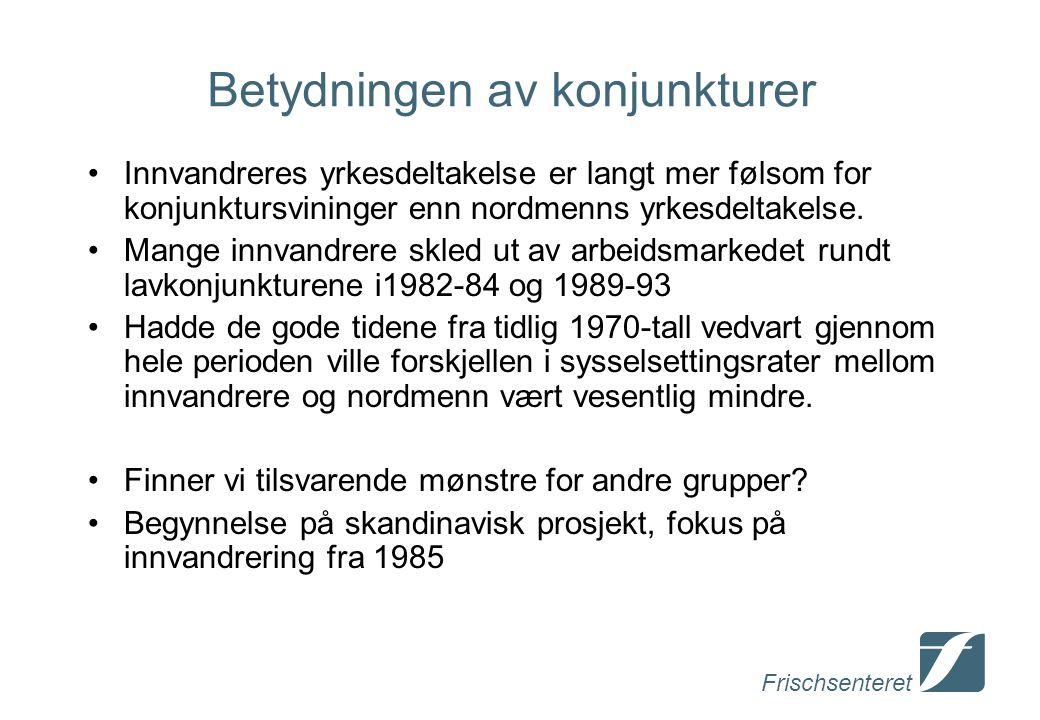 Frischsenteret Betydningen av konjunkturer Innvandreres yrkesdeltakelse er langt mer følsom for konjunktursvininger enn nordmenns yrkesdeltakelse.