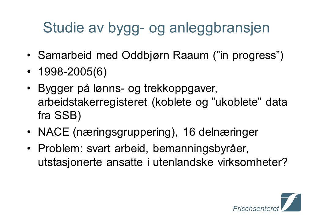 Frischsenteret Studie av bygg- og anleggbransjen Samarbeid med Oddbjørn Raaum ( in progress ) 1998-2005(6) Bygger på lønns- og trekkoppgaver, arbeidstakerregisteret (koblete og ukoblete data fra SSB) NACE (næringsgruppering), 16 delnæringer Problem: svart arbeid, bemanningsbyråer, utstasjonerte ansatte i utenlandske virksomheter?