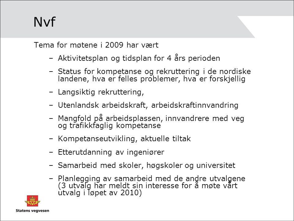 Nvf Tema for møtene i 2009 har vært –Aktivitetsplan og tidsplan for 4 års perioden –Status for kompetanse og rekruttering i de nordiske landene, hva er felles problemer, hva er forskjellig –Langsiktig rekruttering, –Utenlandsk arbeidskraft, arbeidskraftinnvandring –Mangfold på arbeidsplassen, innvandrere med veg og trafikkfaglig kompetanse –Kompetanseutvikling, aktuelle tiltak –Etterutdanning av ingeniører –Samarbeid med skoler, høgskoler og universitet –Planlegging av samarbeid med de andre utvalgene (3 utvalg har meldt sin interesse for å møte vårt utvalg i løpet av 2010)