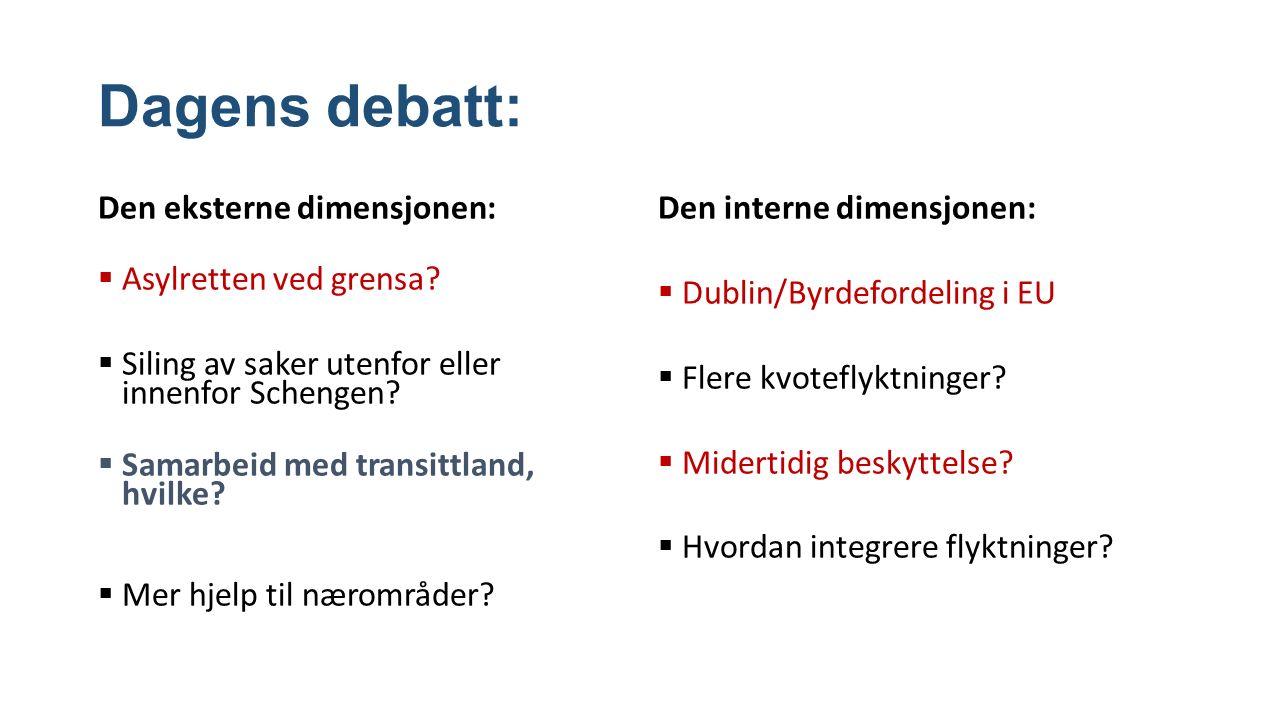 Dagens debatt: Den eksterne dimensjonen:  Asylretten ved grensa.