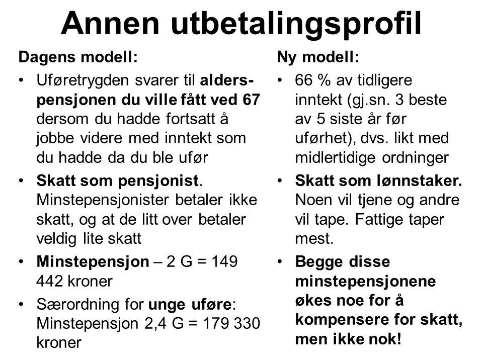 Annen utbetalingsprofil Dagens modell: Uføretrygden svarer til alders- pensjonen du ville fått ved 67 dersom du hadde fortsatt å jobbe videre med inntekt som du hadde da du ble ufør Skatt som pensjonist.