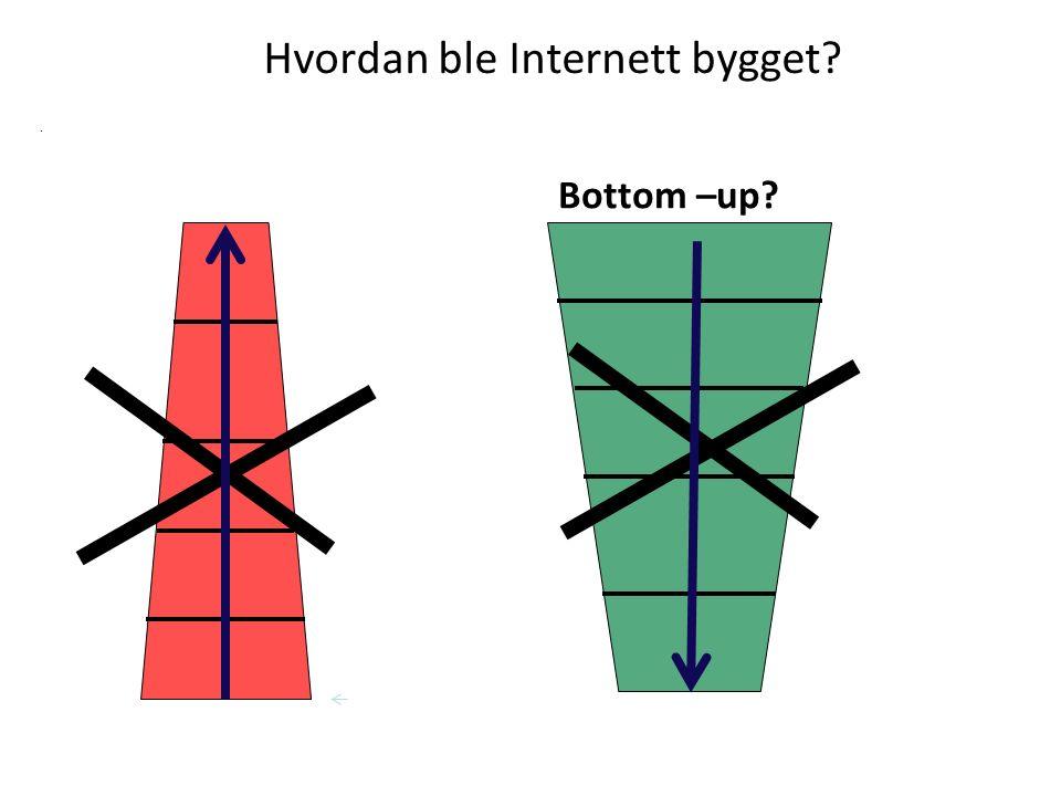 Hvordan ble Internett bygget?. Bottom –up?