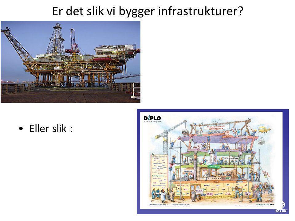 Er det slik vi bygger infrastrukturer Eller slik :