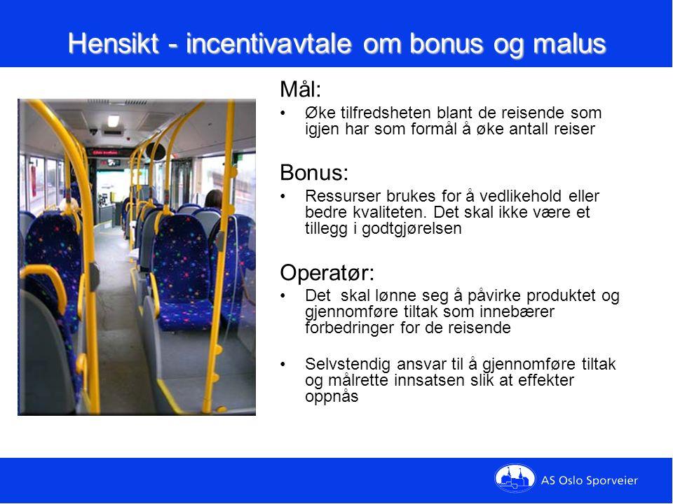 Hensikt - incentivavtale om bonus og malus Mål: Øke tilfredsheten blant de reisende som igjen har som formål å øke antall reiser Bonus: Ressurser brukes for å vedlikehold eller bedre kvaliteten.