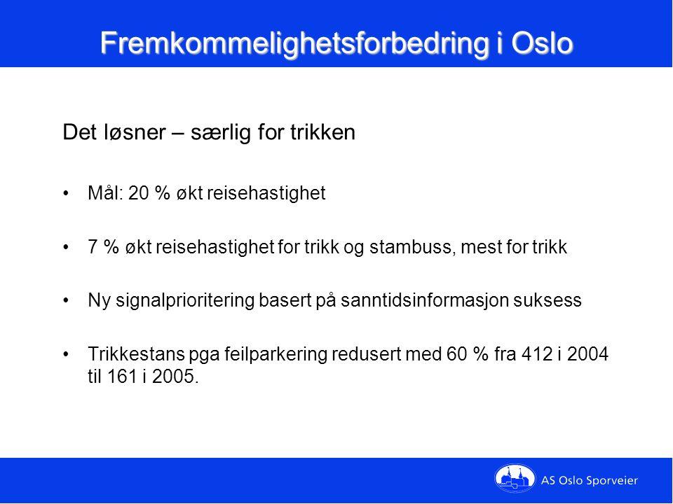 Fremkommelighetsforbedring i Oslo Det løsner – særlig for trikken Mål: 20 % økt reisehastighet 7 % økt reisehastighet for trikk og stambuss, mest for trikk Ny signalprioritering basert på sanntidsinformasjon suksess Trikkestans pga feilparkering redusert med 60 % fra 412 i 2004 til 161 i 2005.