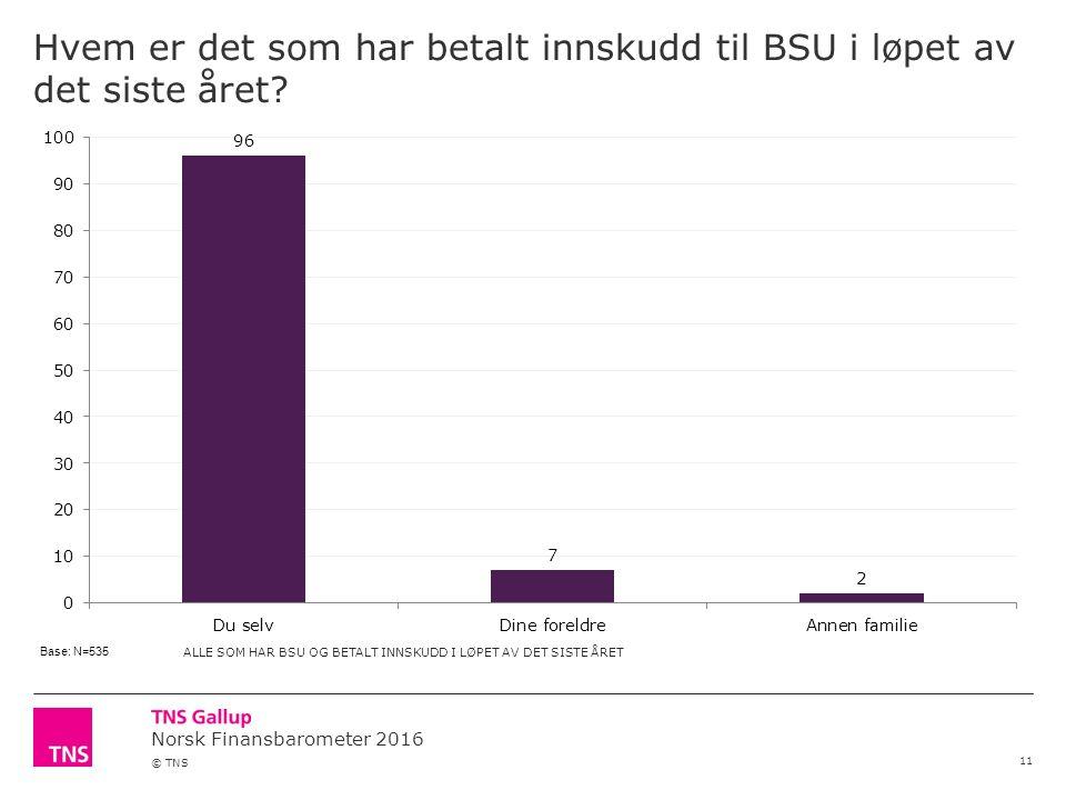 Norsk Finansbarometer 2016 © TNS Hvem er det som har betalt innskudd til BSU i løpet av det siste året.