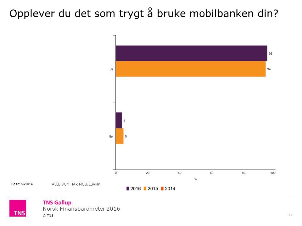 Norsk Finansbarometer 2016 © TNS Opplever du det som trygt å bruke mobilbanken din.