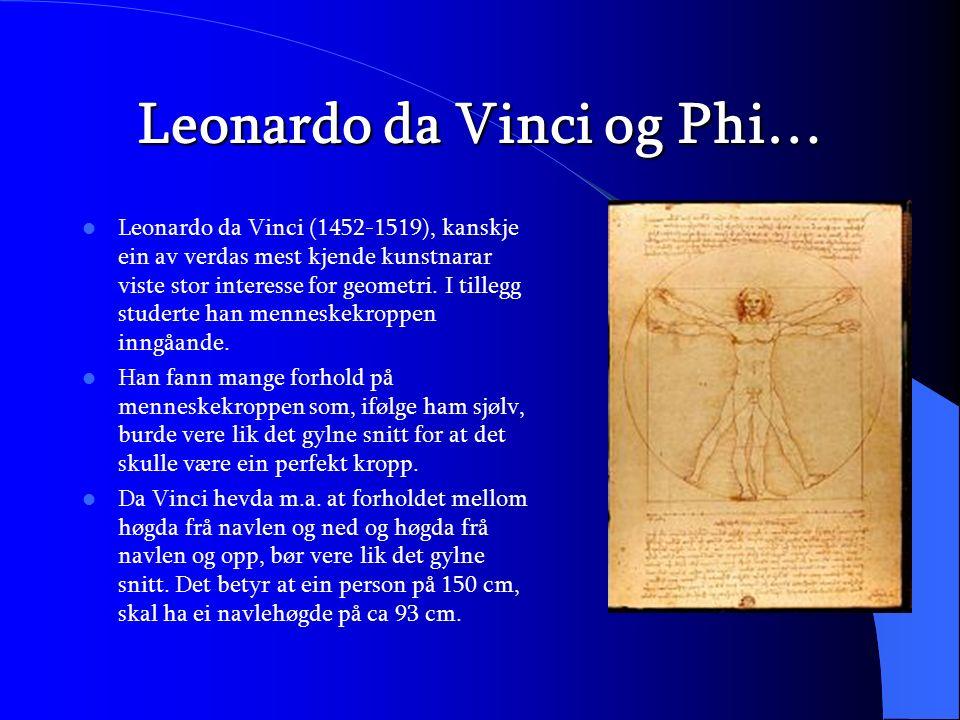Leonardo da Vinci og Phi… Leonardo da Vinci (1452-1519), kanskje ein av verdas mest kjende kunstnarar viste stor interesse for geometri. I tillegg stu