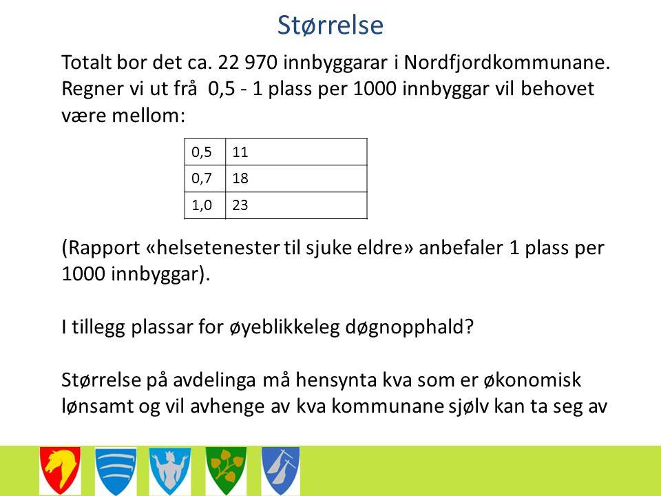 Størrelse Totalt bor det ca. 22 970 innbyggarar i Nordfjordkommunane.