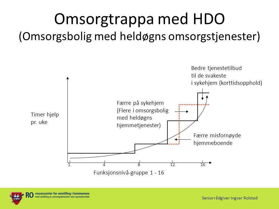 Omsorgtrappa med HDO (Omsorgsbolig med heldøgns omsorgstjenester) Funksjonsnivå-gruppe 1 - 16 Timer hjelp pr.