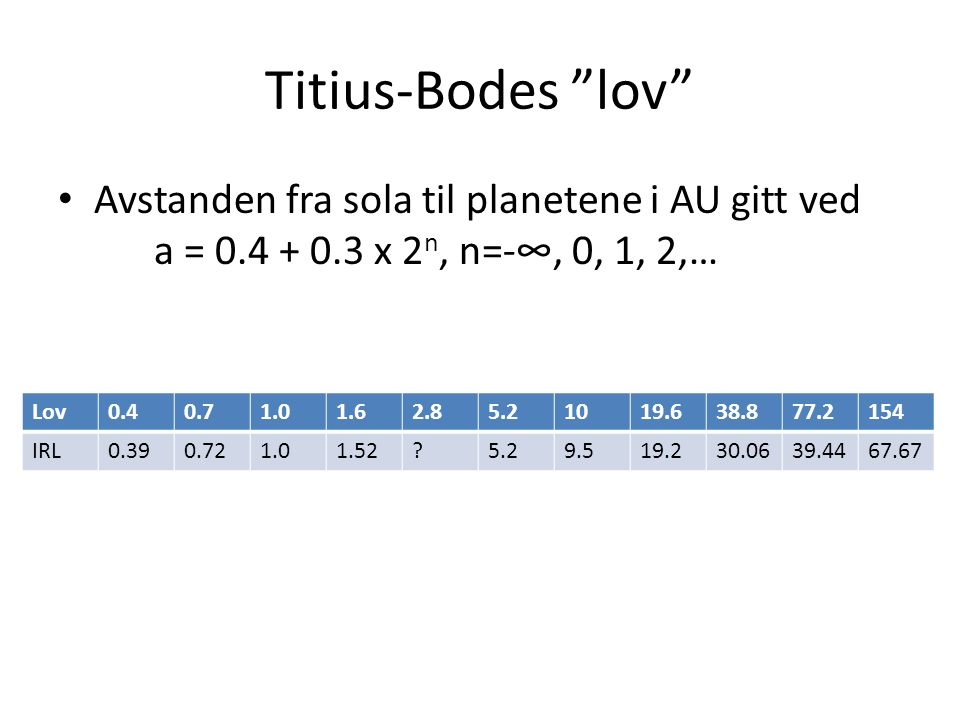 """Titius-Bodes """"lov"""" Avstanden fra sola til planetene i AU gitt ved a = 0.4 + 0.3 x 2 n, n=-∞, 0, 1, 2,… Lov0.40.71.01.62.85.21019.638.877.2154 IRL0.390"""