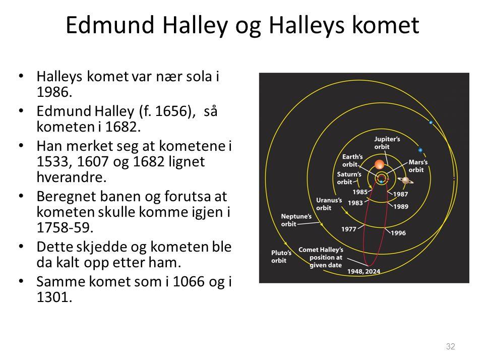 32 Edmund Halley og Halleys komet Halleys komet var nær sola i 1986. Edmund Halley (f. 1656), så kometen i 1682. Han merket seg at kometene i 1533, 16