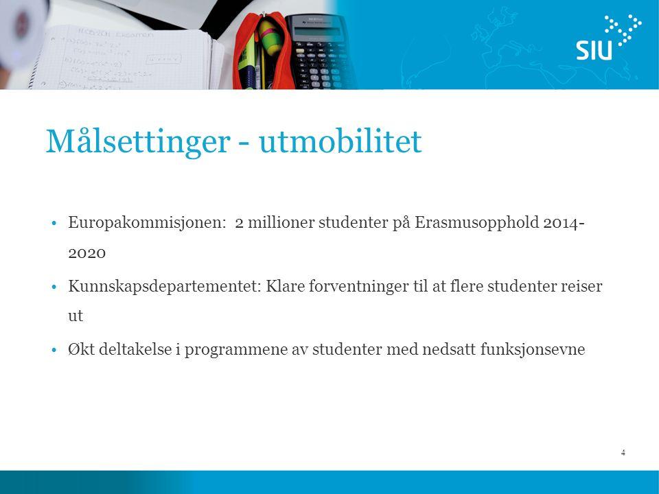 4 Målsettinger - utmobilitet Europakommisjonen: 2 millioner studenter på Erasmusopphold 2014- 2020 Kunnskapsdepartementet: Klare forventninger til at flere studenter reiser ut Økt deltakelse i programmene av studenter med nedsatt funksjonsevne