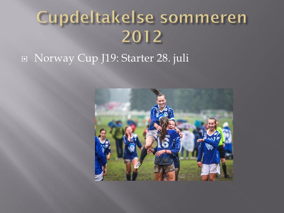  Norway Cup J19: Starter 28. juli