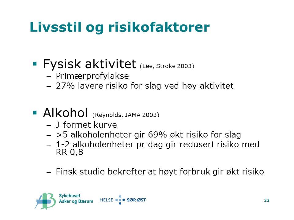 22 Livsstil og risikofaktorer  Fysisk aktivitet (Lee, Stroke 2003) – Primærprofylakse – 27% lavere risiko for slag ved høy aktivitet  Alkohol (Reynolds, JAMA 2003) – J-formet kurve – >5 alkoholenheter gir 69% økt risiko for slag – 1-2 alkoholenheter pr dag gir redusert risiko med RR 0,8 – Finsk studie bekrefter at høyt forbruk gir økt risiko
