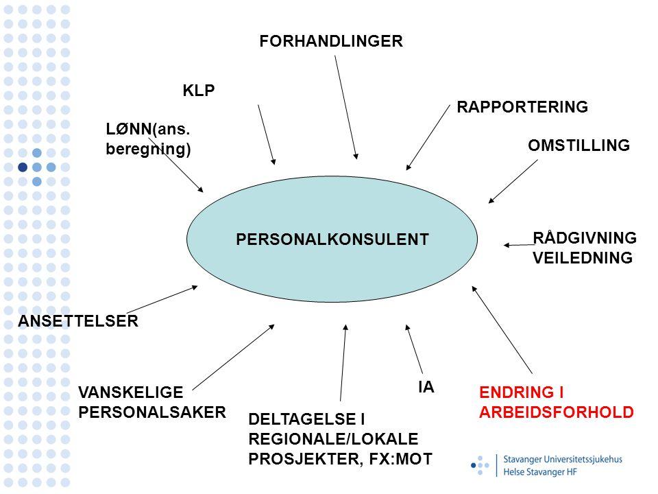 PERSONALKONSULENT LØNN(ans. beregning) KLP FORHANDLINGER RAPPORTERING OMSTILLING ANSETTELSER VANSKELIGE PERSONALSAKER DELTAGELSE I REGIONALE/LOKALE PR