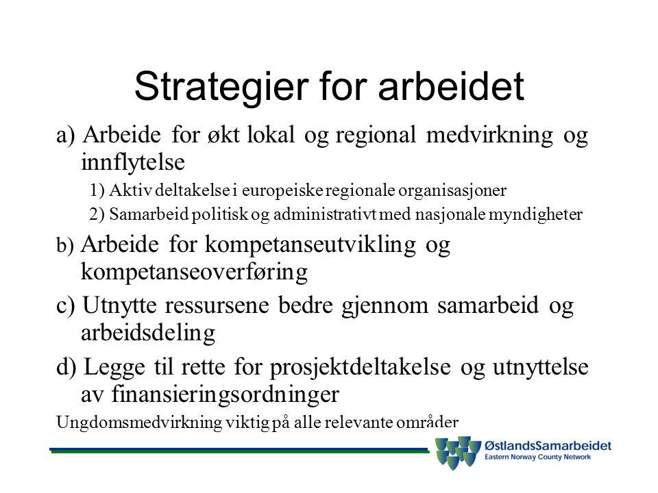Strategier for arbeidet a) Arbeide for økt lokal og regional medvirkning og innflytelse 1) Aktiv deltakelse i europeiske regionale organisasjoner 2) S