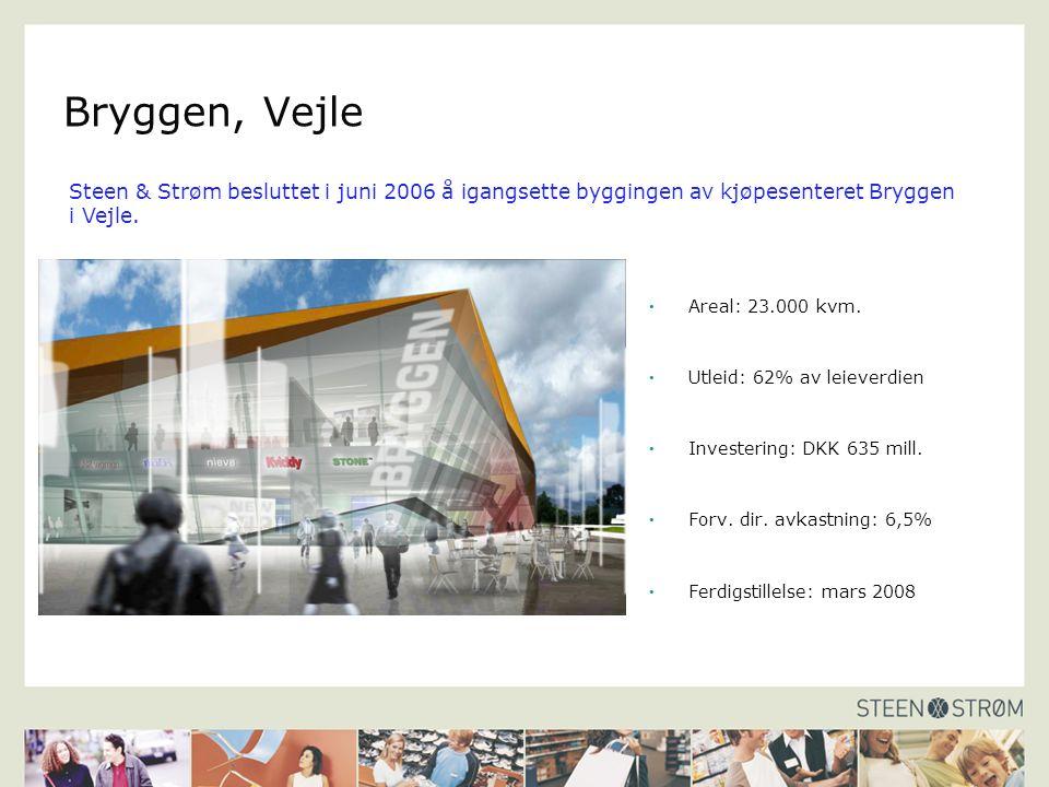 Bryggen, Vejle Areal: 23.000 kvm.Utleid: 62% av leieverdien Investering: DKK 635 mill.