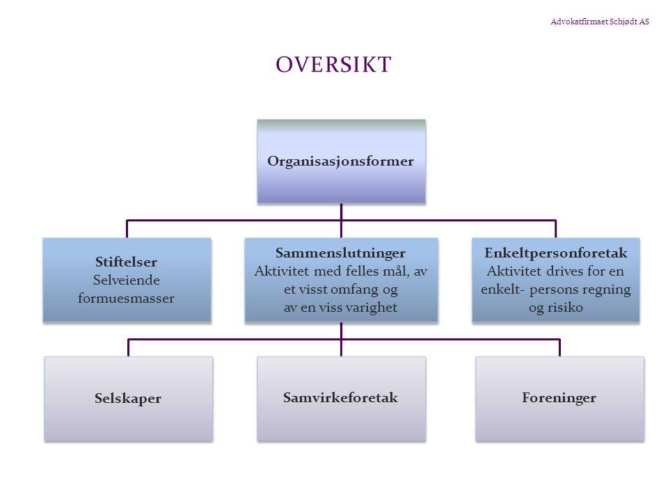 Advokatfirmaet Schjødt AS OVERSIKT Organisasjonsformer Stiftelser Selveiende formuesmasser Sammenslutninger Aktivitet med felles mål, av et visst omfa