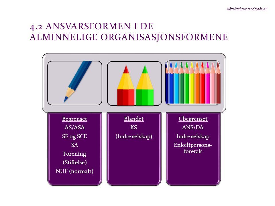 Advokatfirmaet Schjødt AS 4.2 ANSVARSFORMEN I DE ALMINNELIGE ORGANISASJONSFORMENE Begrenset AS/ASA SE og SCE SA Forening (Stiftelse) NUF (normalt) Bla