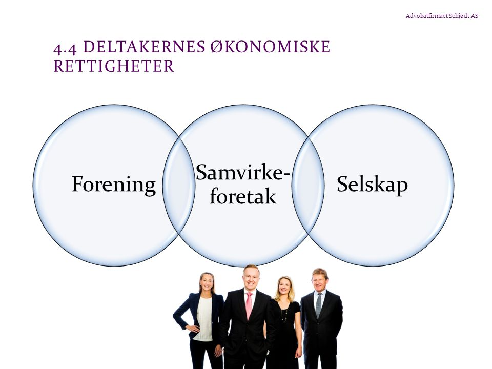 Advokatfirmaet Schjødt AS 4.4 DELTAKERNES ØKONOMISKE RETTIGHETER Forening Samvirke- foretak Selskap