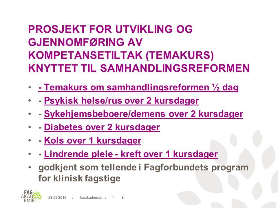 23.09.2016fagakademiet.no9// Nye tema.