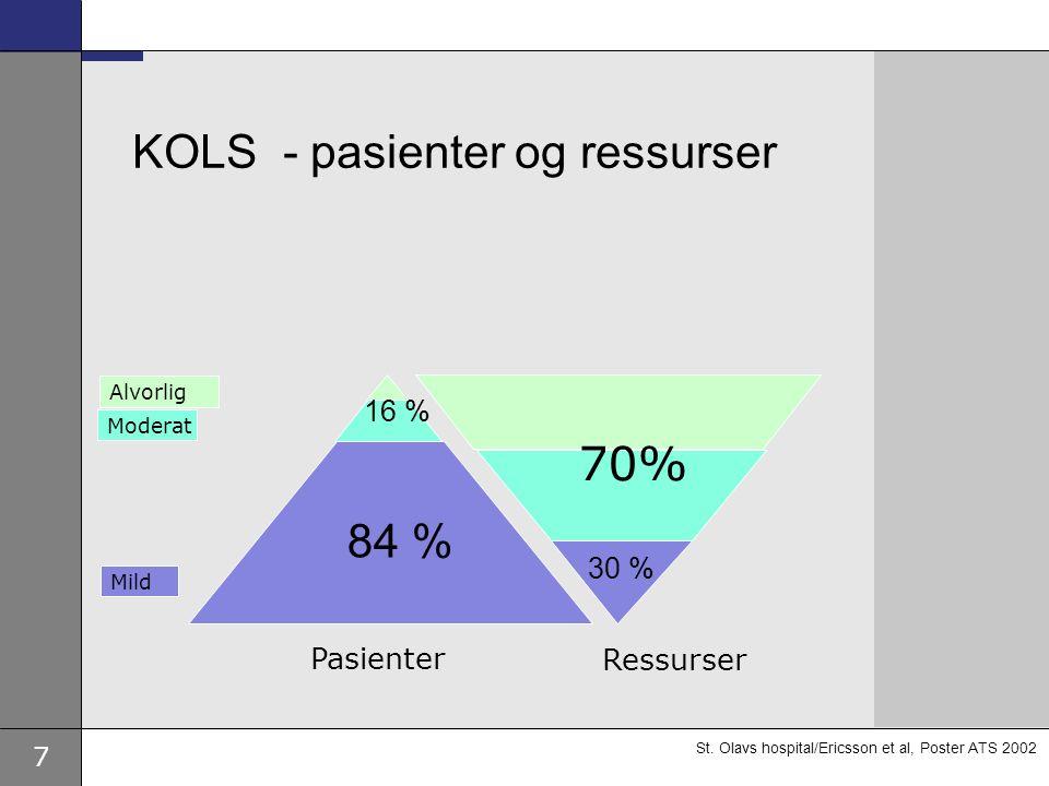 7 Alvorlig KOLS - pasienter og ressurser St. Olavs hospital/Ericsson et al, Poster ATS 2002 Moderat Mild 16 % 84 % 30 % 70% Pasienter Ressurser