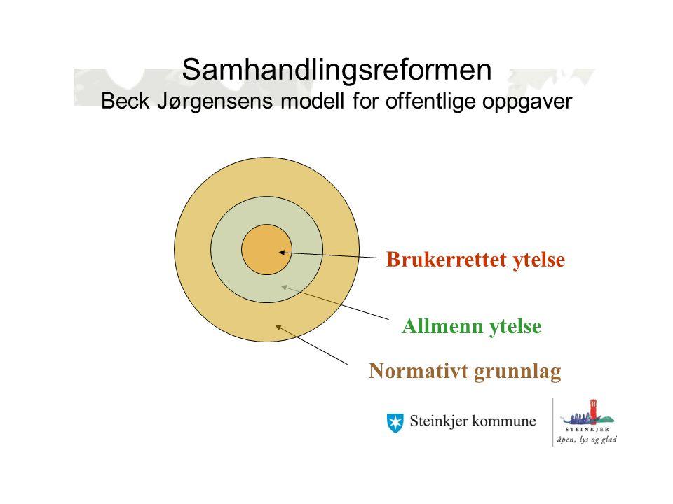 Samhandlingsreformen Beck Jørgensens modell for offentlige oppgaver Allmenn ytelse Normativt grunnlag Brukerrettet ytelse