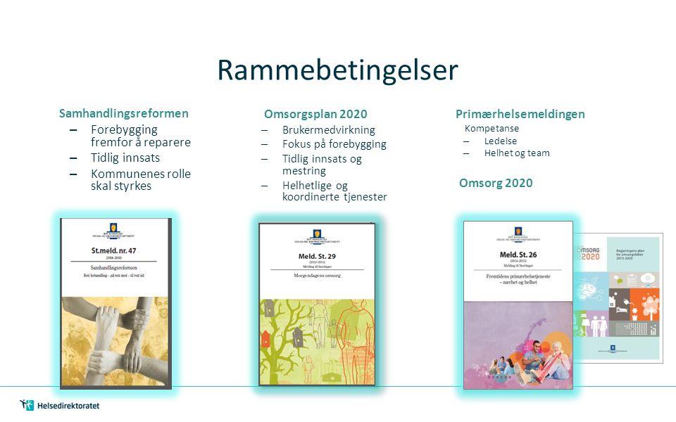 Rammebetingelser Omsorgsplan 2020 – Brukermedvirkning – Fokus på forebygging – Tidlig innsats og mestring – Helhetlige og koordinerte tjenester Samhan
