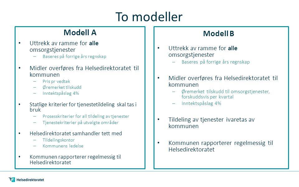 To modeller Uttrekk av ramme for alle omsorgstjenester – Baseres på forrige års regnskap Midler overføres fra Helsedirektoratet til kommunen – Pris pr