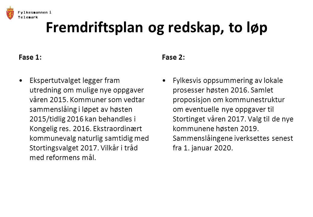 Fylkesmannen i Telemark Fremdriftsplan og redskap, to løp Fase 1: Ekspertutvalget legger fram utredning om mulige nye oppgaver våren 2015.