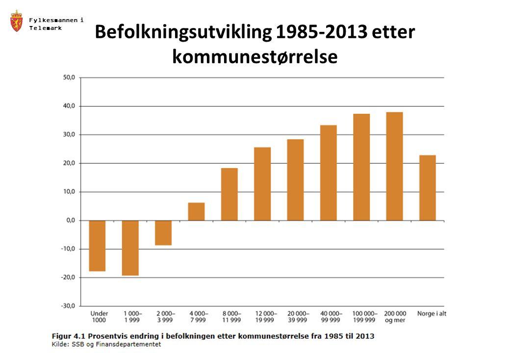 Fylkesmannen i Telemark Befolkningsutvikling 1985-2013 etter kommunestørrelse