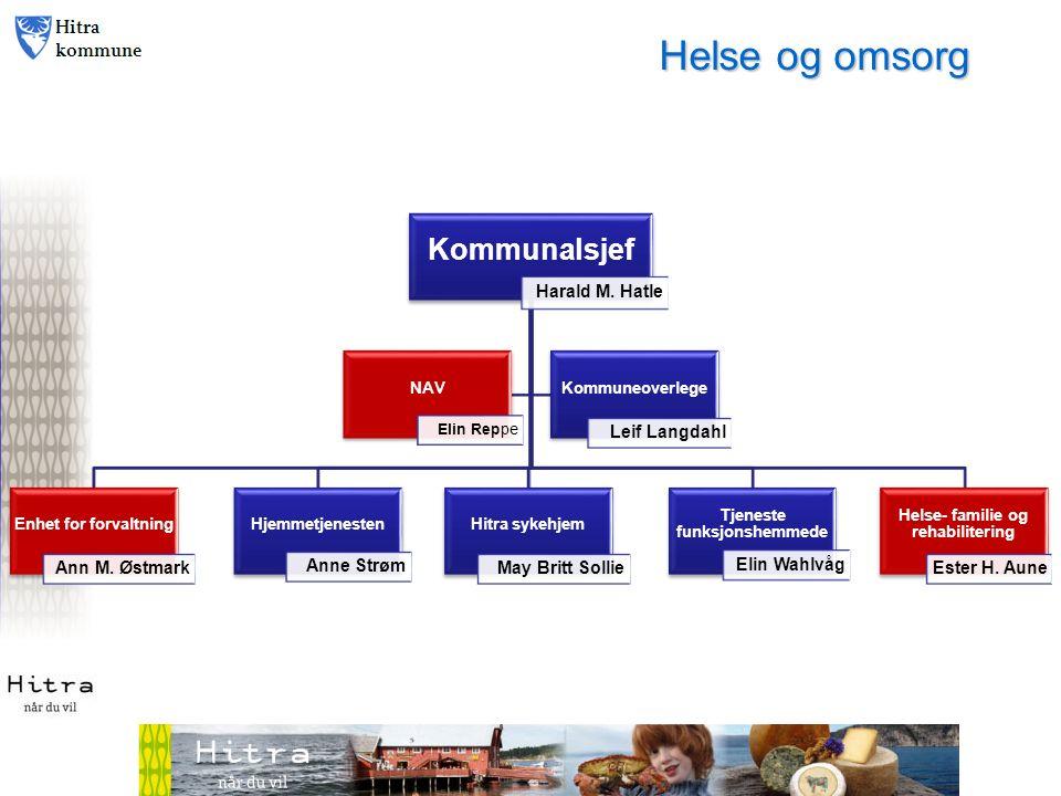 Kommunalsjef Harald M. Hatle Enhet for forvaltning Ann M.
