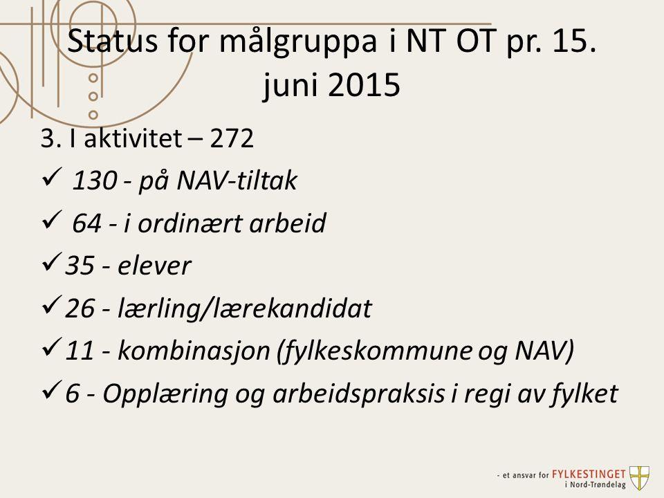 Status for målgruppa i NT OT pr. 15. juni 2015 3.