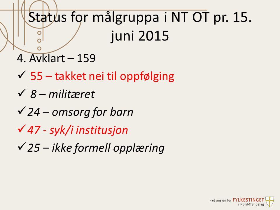 Status for målgruppa i NT OT pr. 15. juni 2015 4.