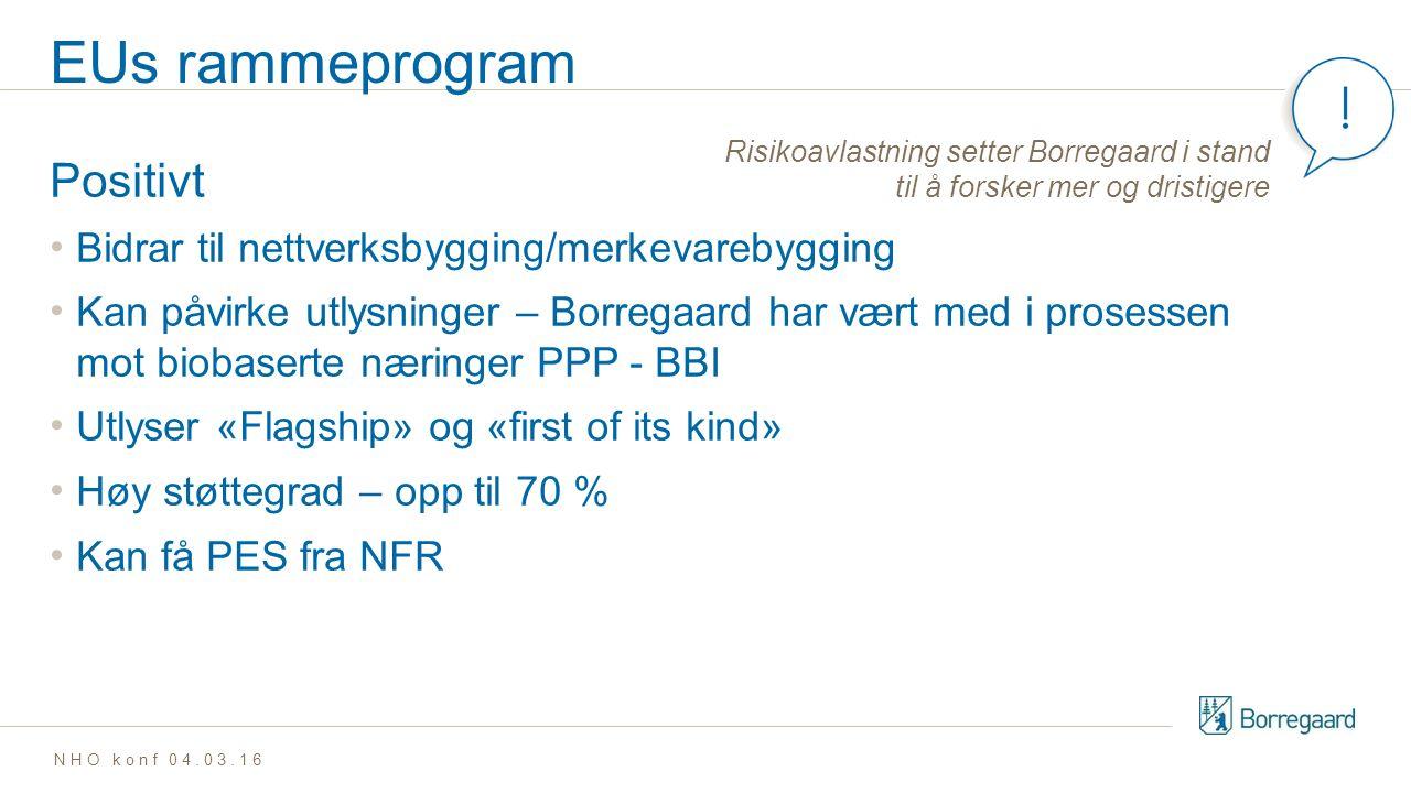 EUs rammeprogram Positivt Bidrar til nettverksbygging/merkevarebygging Kan påvirke utlysninger – Borregaard har vært med i prosessen mot biobaserte næringer PPP - BBI Utlyser «Flagship» og «first of its kind» Høy støttegrad – opp til 70 % Kan få PES fra NFR Risikoavlastning setter Borregaard i stand til å forsker mer og dristigere NHO konf 04.03.16