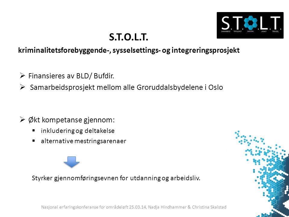 S.T.O.L.T. kriminalitetsforebyggende-, sysselsettings- og integreringsprosjekt  Finansieres av BLD/ Bufdir.  Samarbeidsprosjekt mellom alle Grorudda