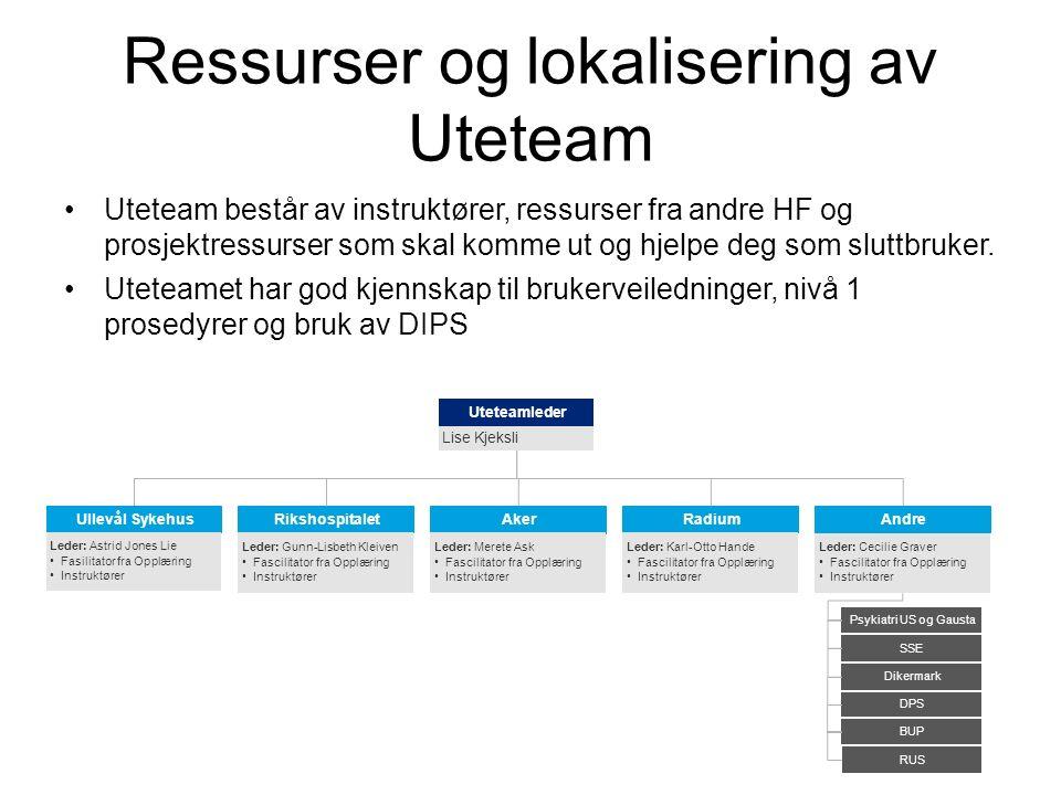 Ressurser og lokalisering av Uteteam Uteteam består av instruktører, ressurser fra andre HF og prosjektressurser som skal komme ut og hjelpe deg som sluttbruker.