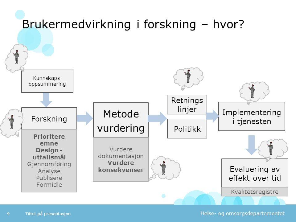 Helse- og omsorgsdepartementet Tittel på presentasjon9 Brukermedvirkning i forskning – hvor? Forskning Metode vurdering Retnings linjer Implementering