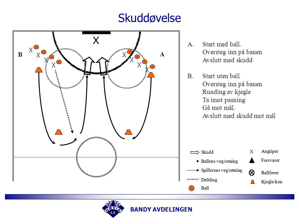 BANDY AVDELINGEN Skuddøvelse X A.Start med ball.