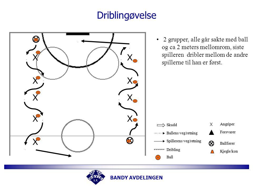 BANDY AVDELINGEN Driblingsøvelse X X X X X X X X X X Skudd Ballens veg/retning Spillerens veg/retning Dribling Ball Angriper Forsvarer Ballfører Kjegle/kon Skudd Ballens veg/retning Spillerens veg/retning Dribling Ball Angriper Forsvarer Ballfører Kjegle/kon X 8-10 spillere i hver sirkel.