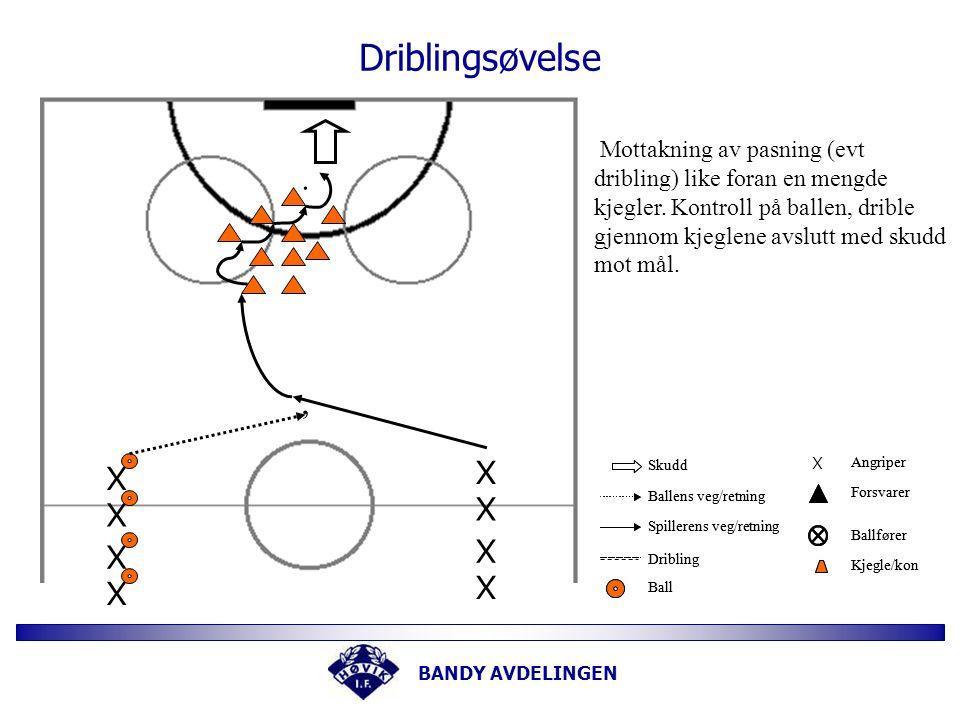 BANDY AVDELINGEN X A B C D E G X X Driblingsøvelse Du trenger: Mange baller (ved begge målvakter) 6 vant 5 kjegler Ta imot utkast fra målvakt A.