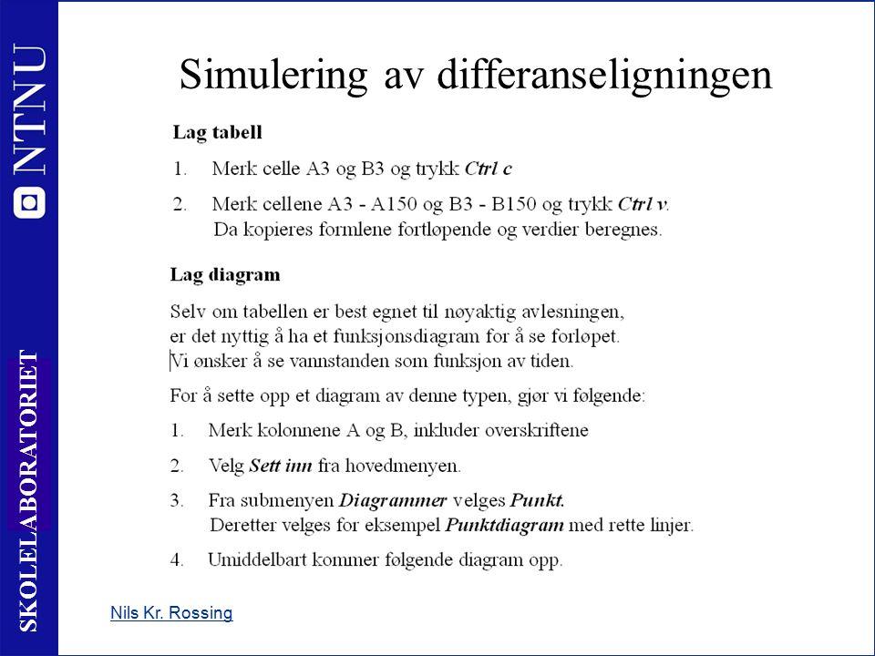 12 SKOLELABORATORIET Nils Kr. Rossing Simulering av differanseligningen