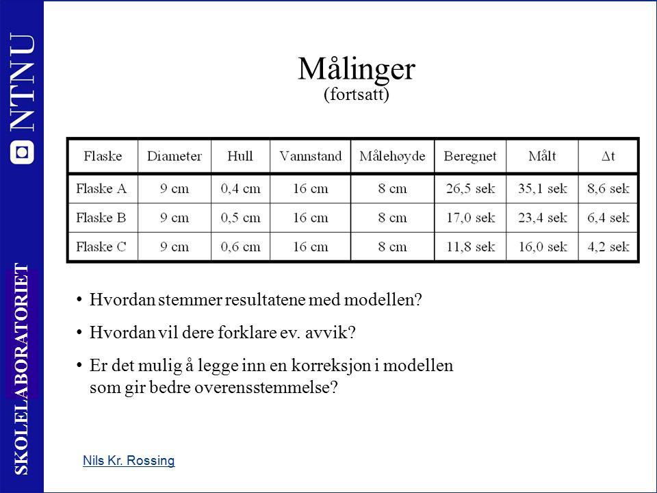 18 SKOLELABORATORIET Nils Kr. Rossing Målinger (fortsatt) Hvordan stemmer resultatene med modellen.