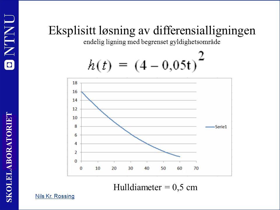 26 SKOLELABORATORIET Nils Kr. Rossing Eksplisitt løsning av differensialligningen endelig ligning med begrenset gyldighetsområde Hulldiameter = 0,5 cm